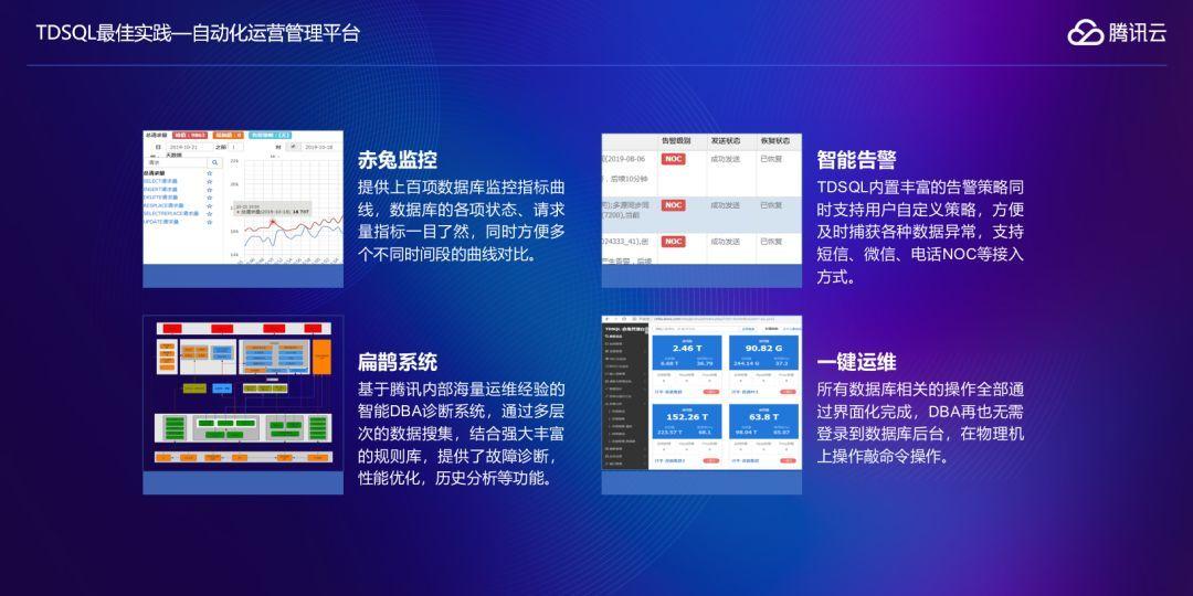 腾讯云服务分布式系统数据库查询TDSQL在金融机构传统的关键操作系统中的运用实践活动插图4