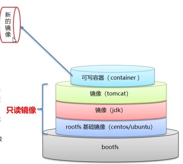 Docker:从0到1学习Docker(笔记)插图12