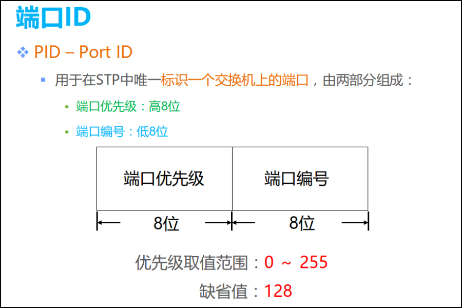 HCNARouting&Switching的STP基础插图18
