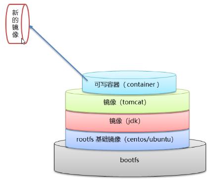 Docker:从0到1学习Docker(笔记)插图13