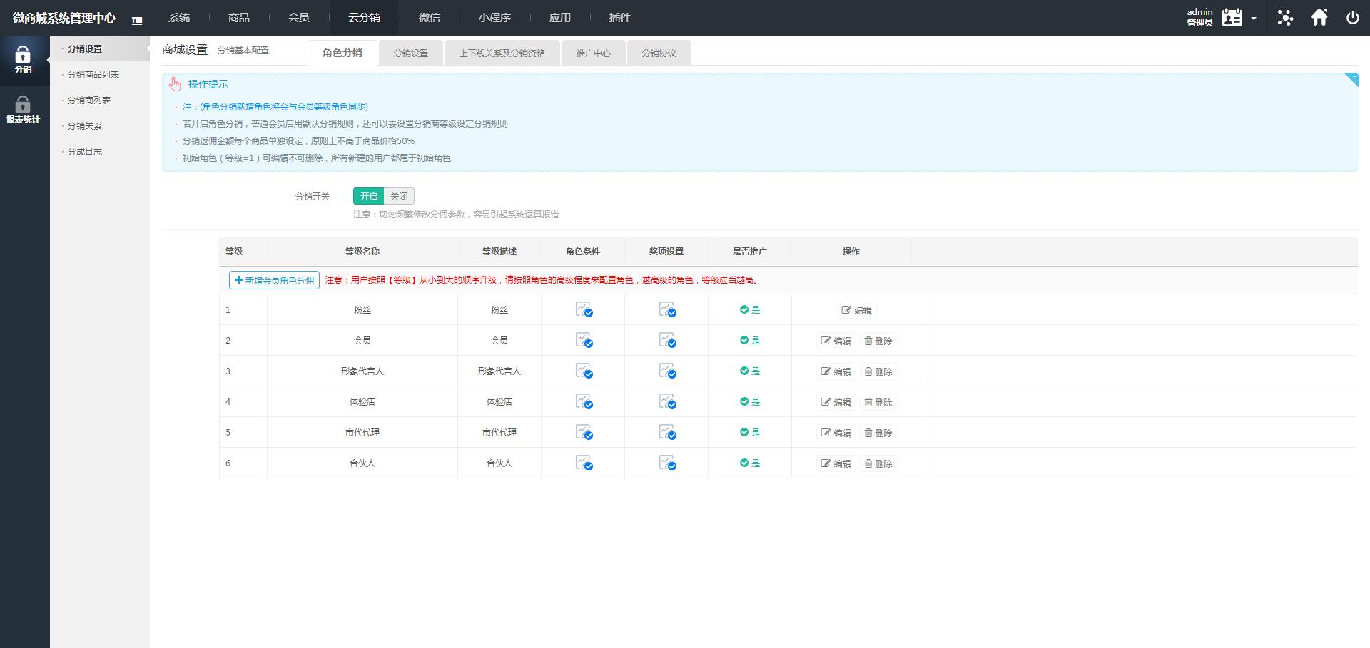 微商流通代理商业街源代码下载代理等级和升级条件插图2