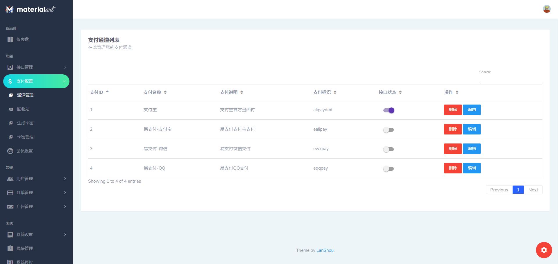 短视频水印插口适用全网解析源代码/自定API插口/多种多样付款插图6