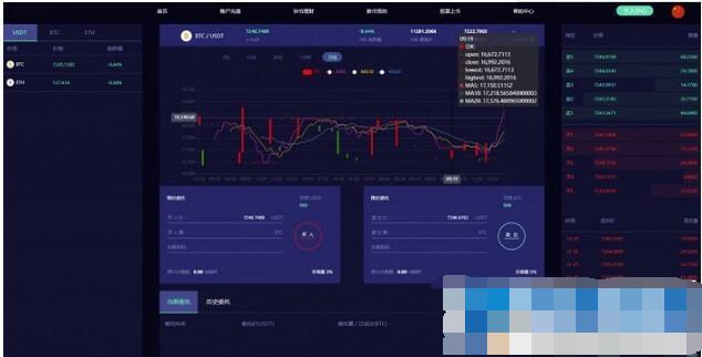 最新leo数值资产系统某平台2021新c2c币数值合约交易平台自动匹配松机器人功能插图1