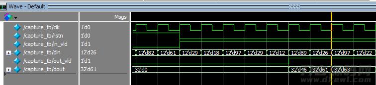 启发序列检测:数据流滑动窗口操作插图
