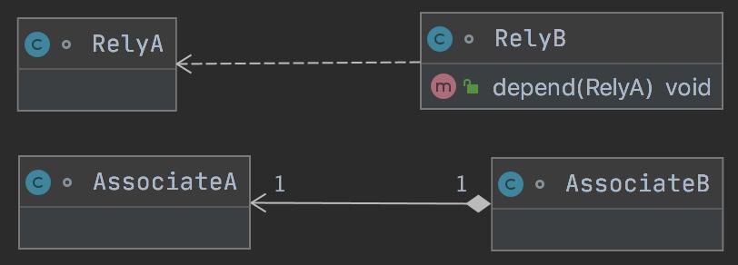 Java升阶 从总体上观查面向对象编程插图1