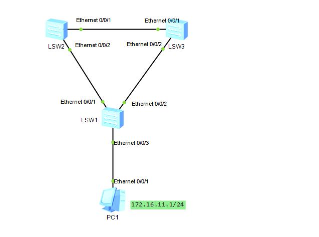 HCNARouting&Switching的STP基础插图2