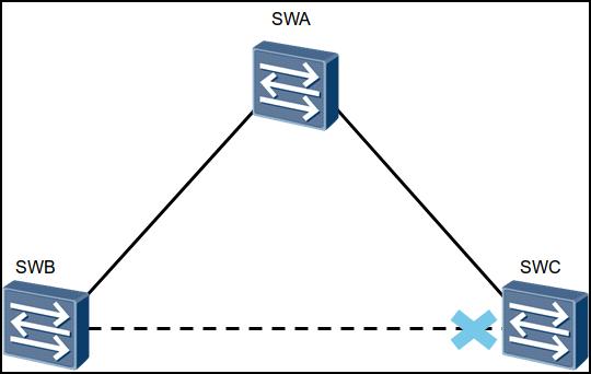 HCNARouting&Switching的STP基础插图13
