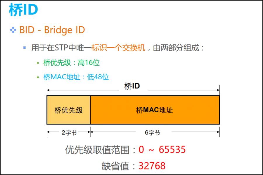 HCNARouting&Switching的STP基础插图17