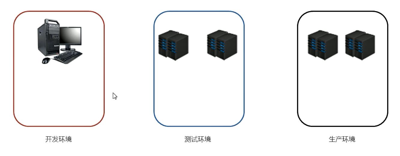 Docker:从0到1学习Docker(笔记)插图